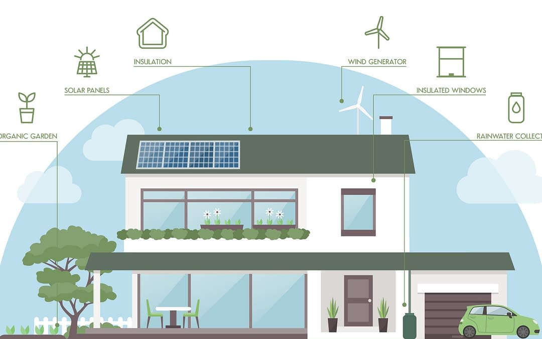 Green Home Remodeling: 3 Ways Our Remodeling Company Can Improve Your Home Efficiency