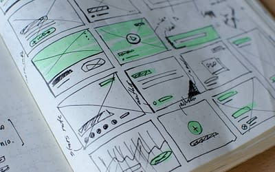 The Fundamental Principles Of Interior Design, Part One
