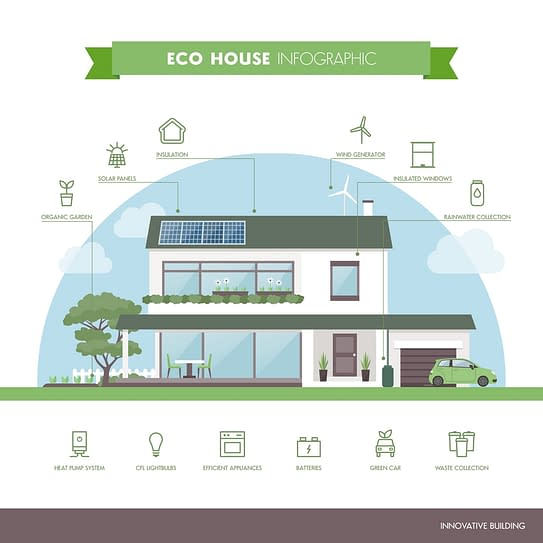 Green eco house remodeling infographic